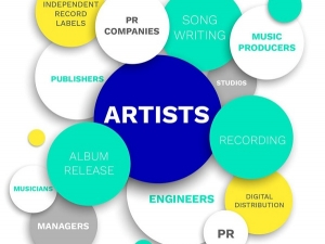 Music Industry Stimulus Package